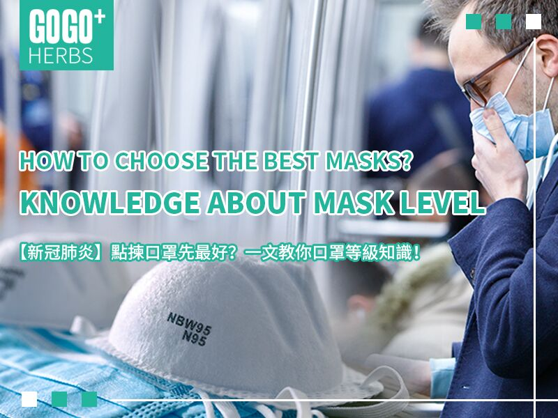 covid-19 mask level